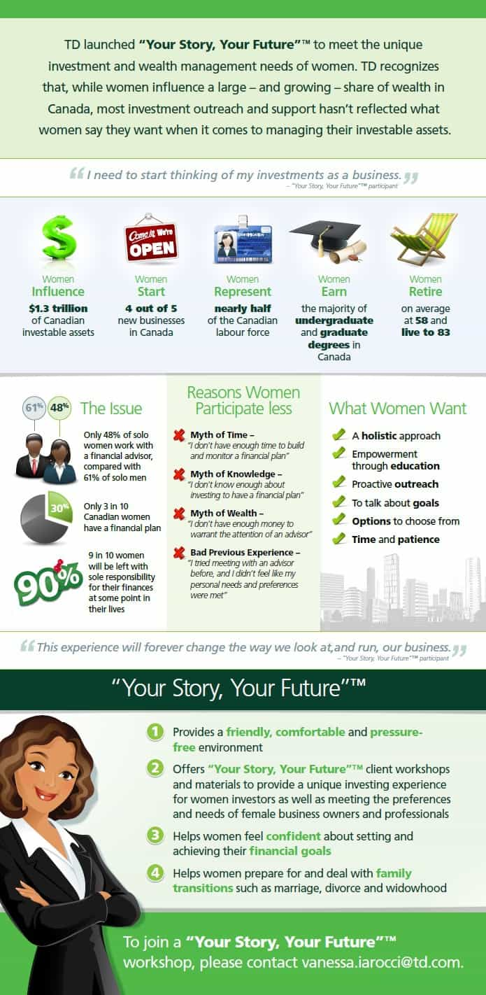 TD Your Story Your Future Infographic