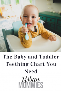 The Baby and Toddler Teething Chart You Need