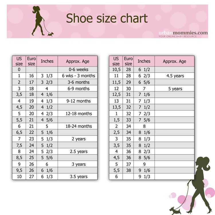 Kid s shoe size chart urban mommies